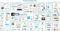 Ed-Tech Market Map: Our market map also includes classroom management systems, and next-gen study tools like digital audiovisual flash cards. Media Literacy, Instructional Design, Childhood Education, Life Science, Educational Technology, Classroom Management, Language, Teaching, Startups