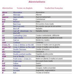 traducteur anglais _français et abreviation ( tricot ) - emmalobo - Picasa Albums Web
