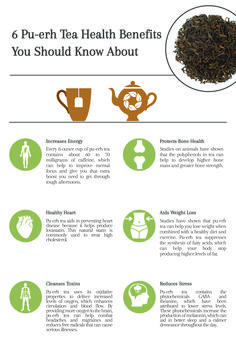 8 Pu-erh Tea Health Benefits You Should Know About - Cup & Leaf pueerhtea tea tearecipes teainfographic infographic teaforhealth healthbenefitsoftea healthyliving naturalremedy naturalhealth 706572629016366292 Carrot Benefits, Matcha Benefits, Lemon Benefits, Coconut Health Benefits, Tea Benefits, Health Benefits Of Coffee, Benefits Of Kombucha Tea, Tomato Nutrition, Calendula Benefits