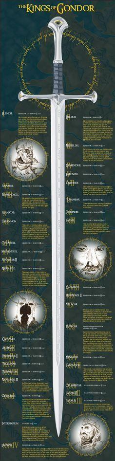 Kings of Gondor.