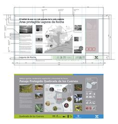 Signage System for National System of Protected Areas. Grids from the manual. Areas Protegidas, Signage, Grid, Manual, Floor Plans, Outdoors, Map, Scenery, Textbook
