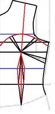 Con el trazo de la blusa básica + las medidas adicionales(contorno de pecho, contorno de bajo busto, altura de bajo busto) podemos desarroll...