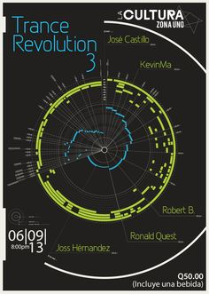 Trance Revolution 3 @ Guatemala