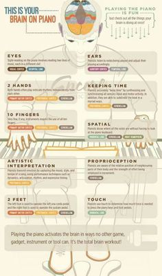 Oh this is a funny way of distinguishing the voice ranges they your brain on piano fandeluxe Choice Image