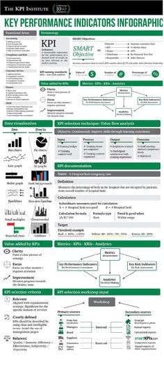 KPI, Key Performance Indicator, Infographics