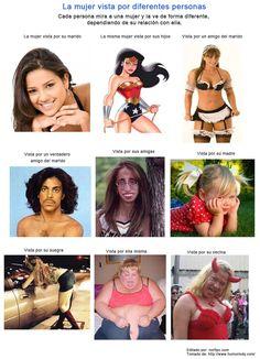 La mujer vista por diferentes personas. Cada persona mira a una mujer y la ve de forma diferente, dependiendo de su relación con ella.