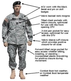 The 21st Century has brought us some serious innovation in camouflage patterns.  The US Army's ACU(Army Combat Uniform) was introduced in 2004 to meet the needs of operators in the sandy deserts of Iraq as well as serving as a transitional pattern for urban combat operations in the same theater. It is now the standard uniform of US Army personnel. The Pattern is called UCP(Universal Camouflage Pattern).