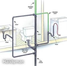 Plumbing/Toilet Repair: Signs of Poorly Vented Plumbing Drain Lines : familyhandyman Plumbing Drains, Bathroom Plumbing, Plumbing Pipe, Bathroom Fixtures, Drain Pipes, Basement Bathroom, House Drainage System, Toilet Repair, Plumbing Installation
