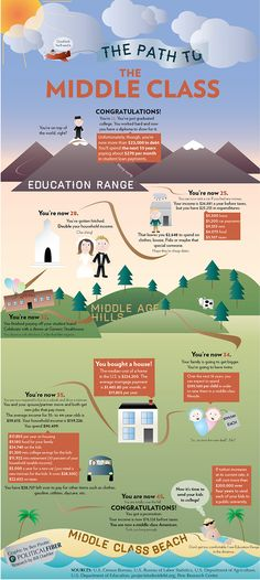 Montessori school architectural plan google 39 da ara for Spielzimmer 5 sinne