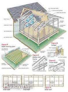 Plans for building a screened in porch.