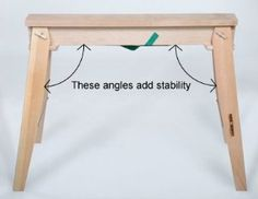 """HideAHorse Folding Sawhorse, 2 pack by HideAHorse. $89.95. This pair of professional, heavy-duty, HideAHorse sawhorses features dual angle legs that lock into place on the hardwood spreader and are designed to keep the sawhorse rigid. There are no sharp edges to cut you or metal pinch hazards. Constructed of maple, lodge pole  pine, & 3/4"""" exterior A/C plywood, the wooden feet will not damage finished floors. Weighing only 7 ½ lbs each, it is easy to carry 2 in 1 han..."""