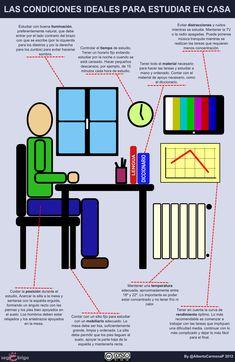 Psicoinfografía sobre las condiciones ideales de estudio. #infografia #infograpihic #educacion