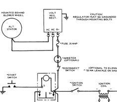car electrical diagram electrical pinterest. Black Bedroom Furniture Sets. Home Design Ideas