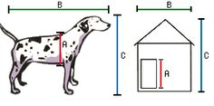 Dog Size Guide - Find the right size dog house to fit your dog(s) or cats.