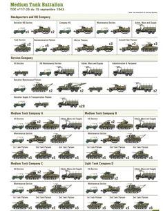 Military Ranks, Military History, Military Vehicles, Ww2 Weapons, Military Weapons, Military Drawings, Tank Armor, Ww2 Tanks, World Of Tanks
