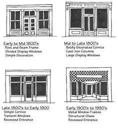Storefronts - drawn