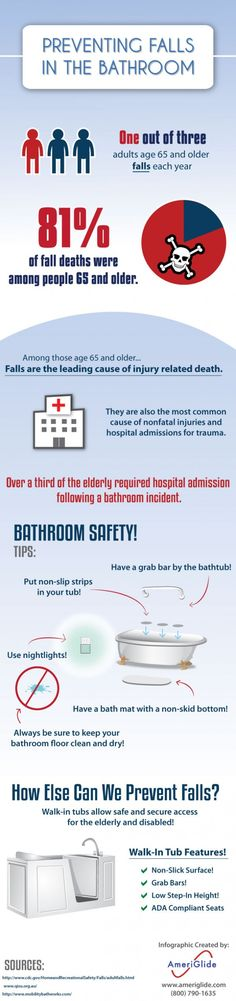 Dangers in the Bathroom Infographic