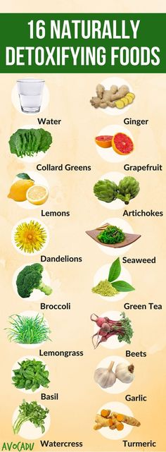 16 Foods That Naturally Detoxify Your Body - These healthy foods will help to naturally detox the body. Lose weight quick by adding these to your diet! http://avocadu.com/16-foods-that-naturally-detoxify-your-body/