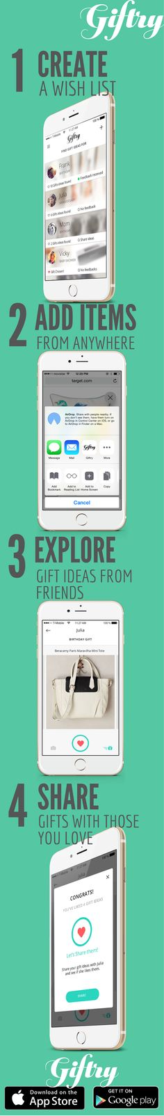 How to never give or receive a bad gift again in 4 easy steps using the free Giftry app!