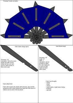 tessen skematics by Niels393.deviantart.com on @DeviantArt