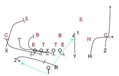 The Bunch QB Wheel from our 5 on 5 flag football plays