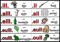 Printing Ideas Fun Free Printables Way To Learn French Design Studios French Language Lessons, French Language Learning, French Lessons, French Class, French Education, French Grammar, School Info, French Expressions, French Resources