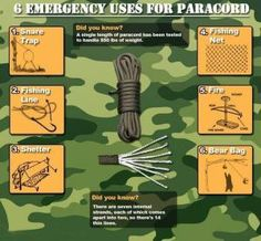 Paracord by bette