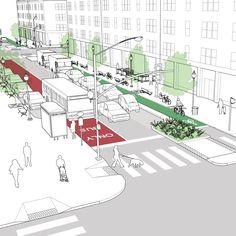 Resultado de imagem para urban street design guide pdf