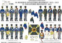 板209:プロイセン王国:第10区歩兵連隊1813年から1815年