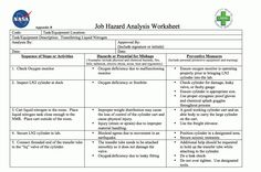 Job Safety Analysis Form Template Brilliant Student Assessment Template #sample #assessments #student #template .