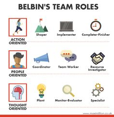 Belbin's Team Roles: The Definitive Guide