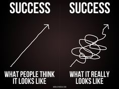 DESTINED | to Succeed or Fail? — FORWARD FITNESS