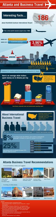 Atlanta Business Travel Infographic