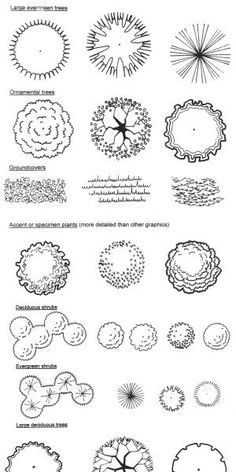 landscape architecture gutter symbols in plan - Google Search
