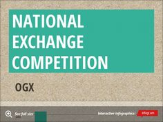 National Exchange Competition by chihebboussetta - Infogram Competition, Infographic, Infographics, Information Design