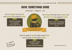 Have somethng done. Prepared by Ira Salo, designed by Dasha Levchuk. English Grammar. Infographic. Английский. Грамматика.: