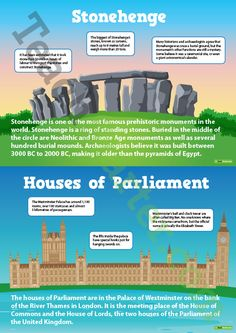 Five UK Landmarks Posters Teaching Resource Teaching Posters, Teaching Resources, Teaching Geography, Famous Landmarks, Lesson Plans, Sustainability, United Kingdom, Environment, How To Plan