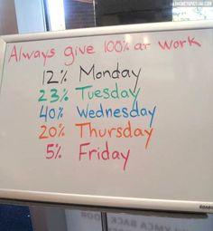 Always 100%…