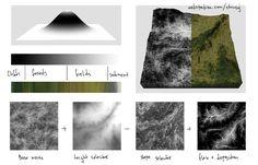 World Machine tutorial: Creating Terrain Texturing | CG Tutorials library