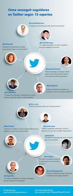 13 consultores de social media marketing hablan de sus estrategias para crecer seguidores en Twitter. Infografía en español. #CommunityManager