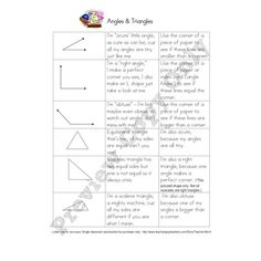 Angles and Triangles Reference Anchor Chart