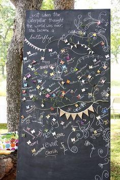chalkboard art // vintage spring sorbet