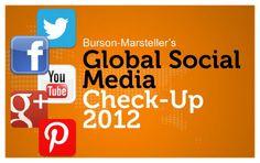 Burson-Marsteller's Global Social Media Check Up 2012