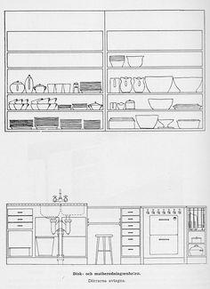 Lite mer om 1950 års köksstandard – Rävjägarn