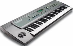 Musical Keyboard Wallpaper
