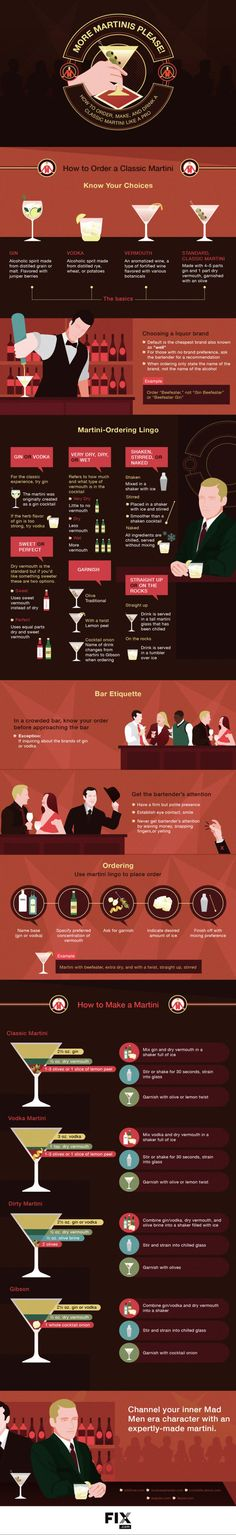 Learn How to Properly Order and Make Martinis with This Infographic