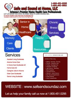 Home Care Assistance Scottsdale - If you need assistance to take care of your elderly at home then we are here to help you in Scottsdale. Our experts are well trained to treat elderly citizens with utmost respect and care. So, you will not have any apprehensions about how your elderly parents will take care of themselves when you are not at home or out at work. We charge reasonably for our service.  For more information visit http://www.safeandsoundaz.com