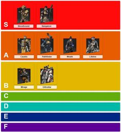 Apex Legends Best Characters Tier List - S Tier is the strongest as you go down the tier list they become weaker due various in game counters or weak abilities.