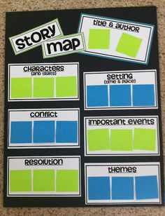 Use same story map poster over and over using new Post Its.  Love the colors.  Free printable poster elements as well as a smaller student workpage