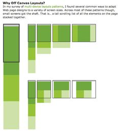 simple look at adaptive and responsive web design (check out article)
